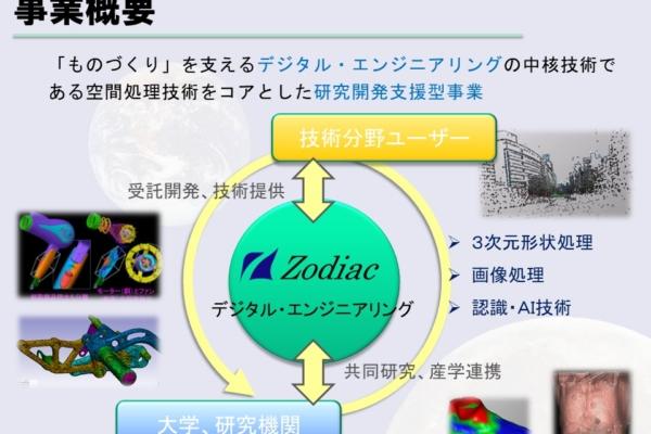 株式会社ゾディアック